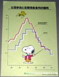 Snoopy in suit point to chart Info Sheet
