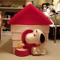 Peanuts & Snoopy Collectibles Videos
